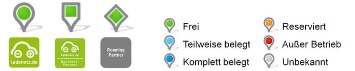 Legende ladenetz.de